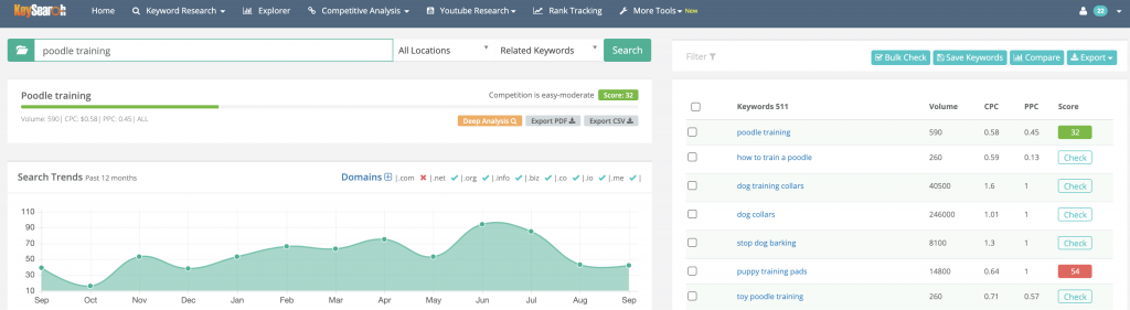 if you're learning seo for beginners, it's a good idea to use keysearch for keyword research